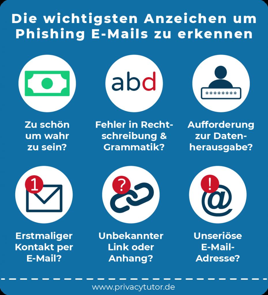 Infografik Phishing